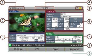 IPTV-prijem